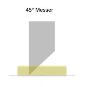 45° Messer