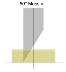 60° Messer